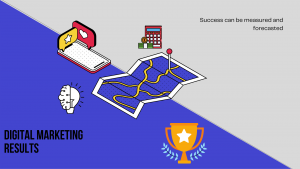 Digital markeing roadmap leading to success